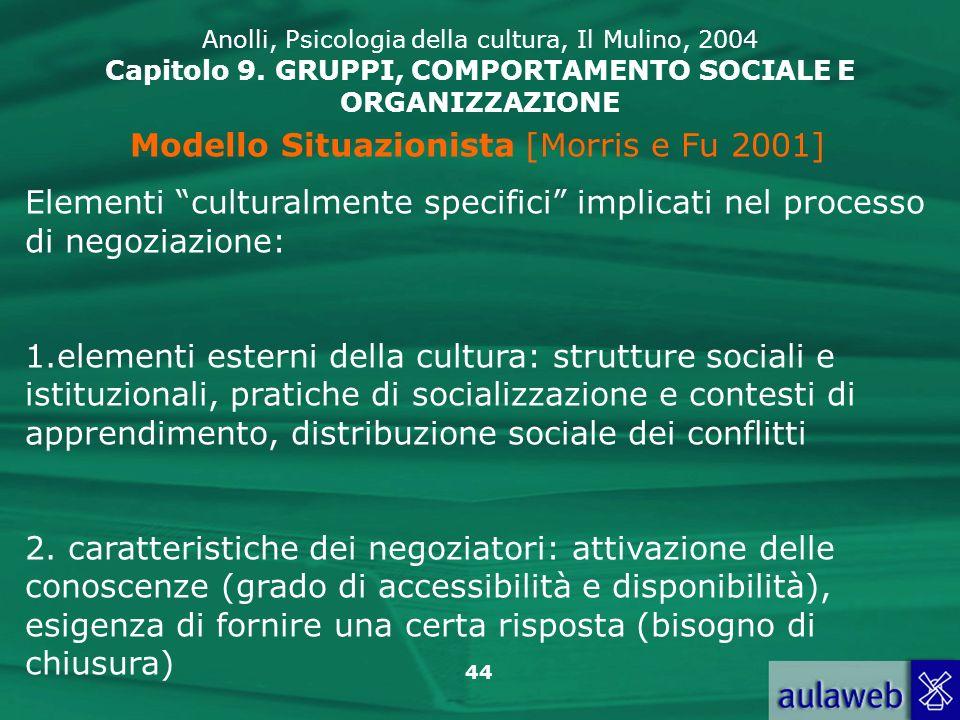 Modello Situazionista [Morris e Fu 2001]